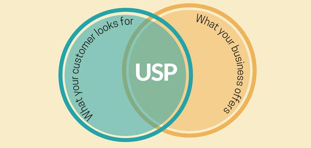 حدد USP الخاص بك